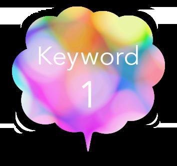 Keyword1